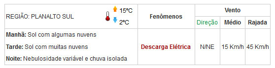 TEMPERATURA DESPENCA NA SERRA